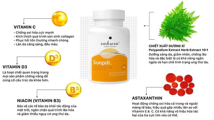 Viên uống chống nắng SunPill